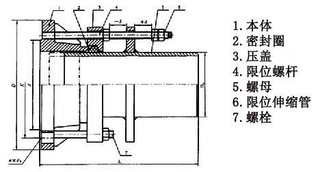 B2F型双法兰限位伸缩接头结构示意图