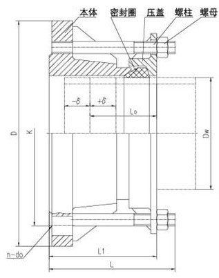 VSSJA型法兰式松套伸缩接头结构示意图