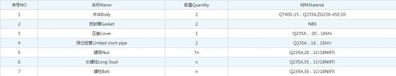 BY(SSJB-3)型压盖式松套限位伸缩器技术参数