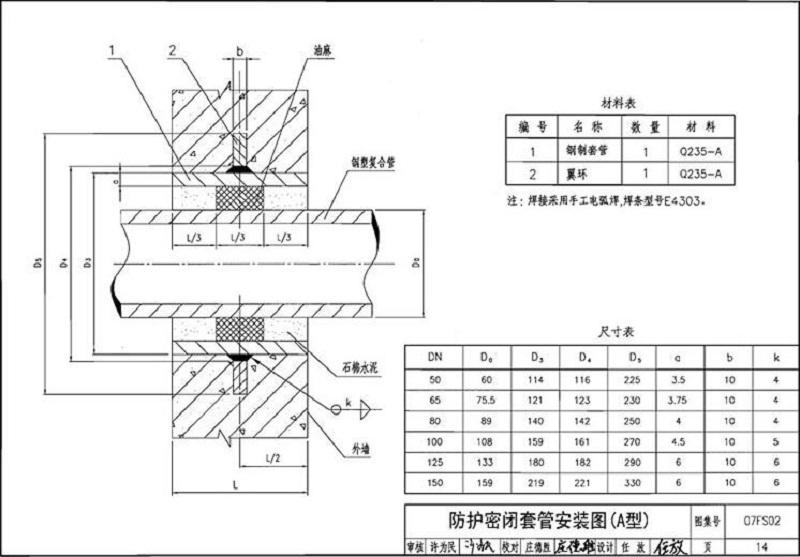 07FS02防护密闭套管安装图-A型