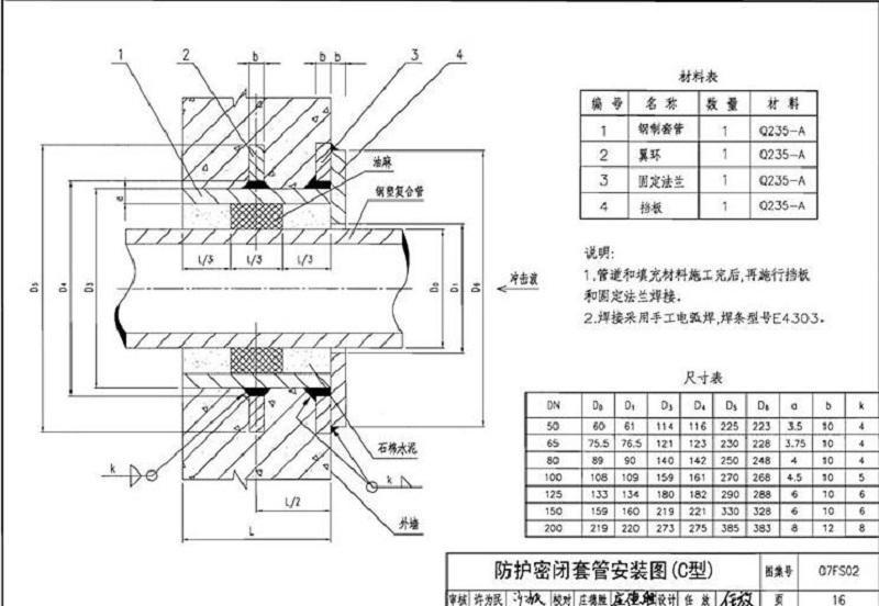 07FS02防护密闭套管安装图-C型