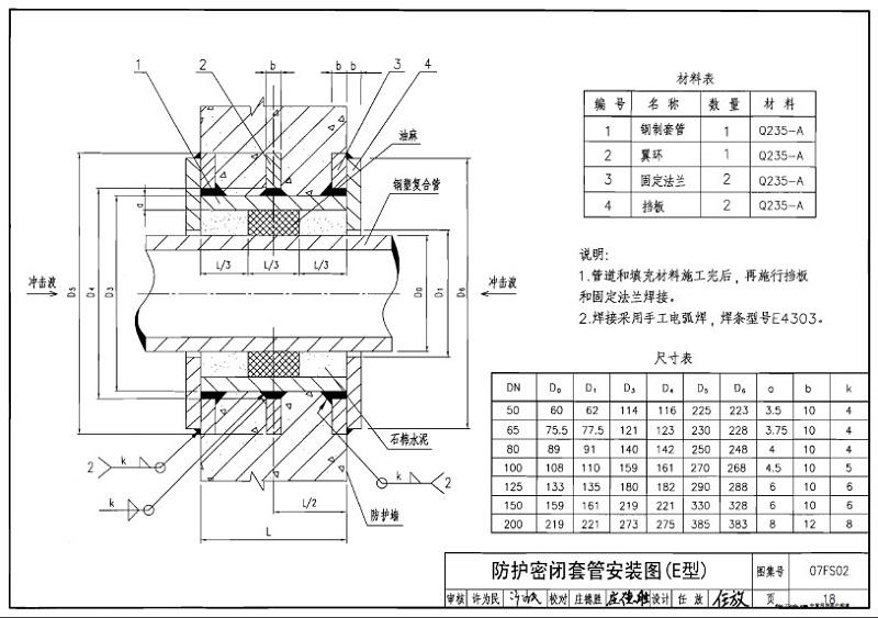 07FS02防护密闭套管安装图-E型